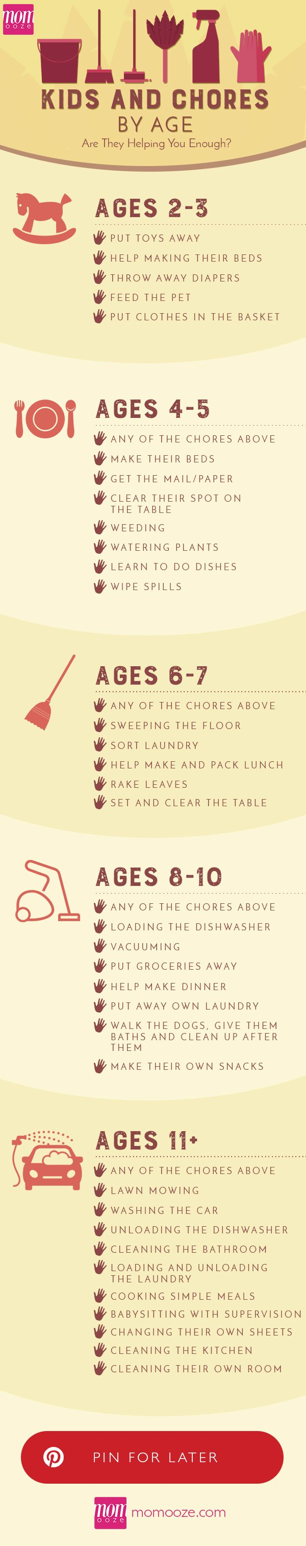 kids-and-chores-by-age