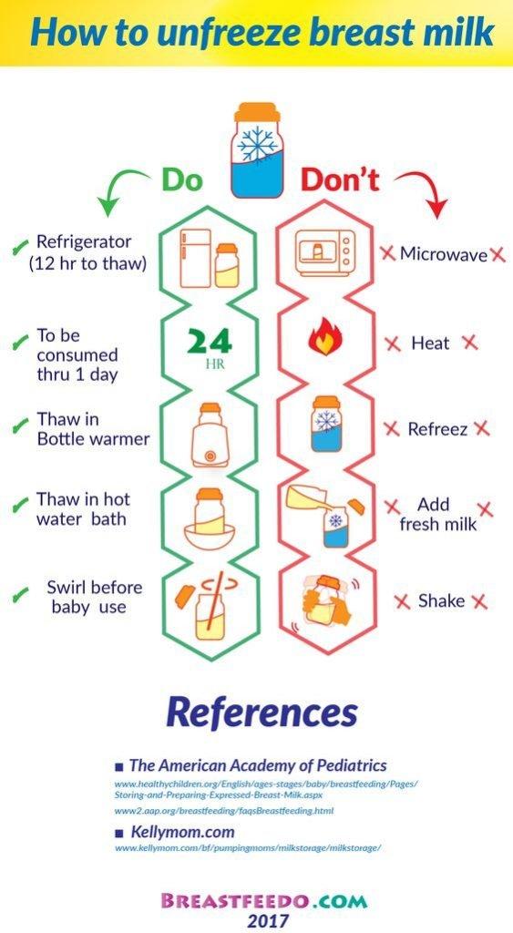 unfreeze safelty